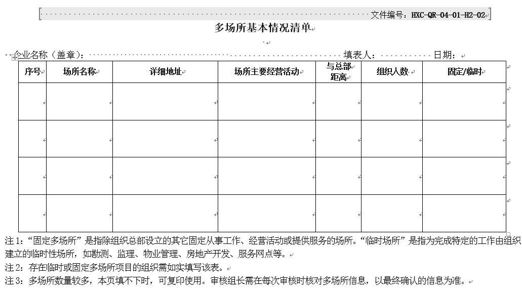 HXC-QR-04-01-H2-02多场所基本情况清单